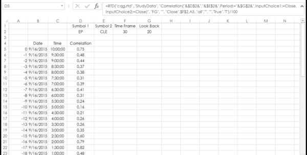 Correlation Sample Spreadsheet | Cqg News Throughout Sample Of Spreadsheet