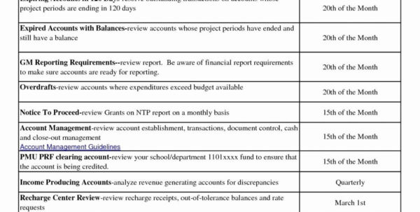 Cost Accounting Spreadsheet Awesome Basic Example Of Examples Intended For Simple Accounting Spreadsheet