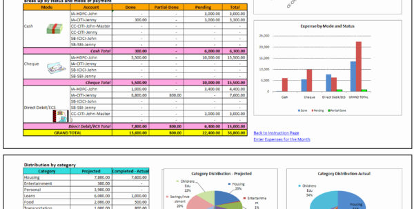 Cost Accounting Templates Best Of Double Entry Bookkeeping Fresh Within Double Entry Bookkeeping Template Spreadsheet