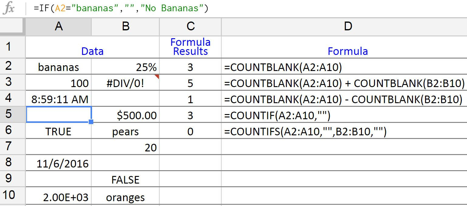 Count Blank Or Empty Cells In Google Sheets Intended For Google Spreadsheet If