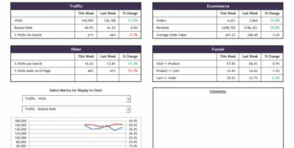 Create Excel Dashboard Templates And Free Download With Free Excel Dashboard Software
