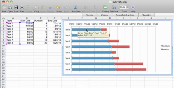Create Gantt Chart In Excel 2016 Download Template | Wilkinsonplace To Gantt Chart Template Uk