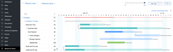 Create Gantt Charts Easily In Zoho Projects To Gantt Chart Template Online