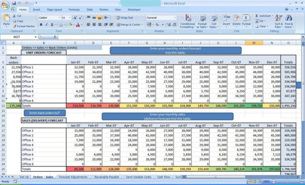 Creating A Business Budget Spreadsheet In Excel On Inventory For Sample Budget Spreadsheet Excel