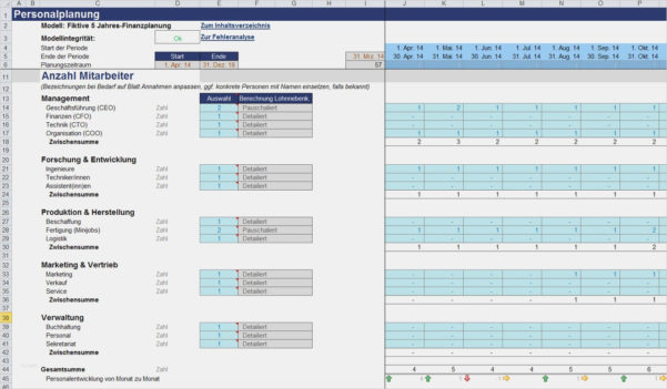 Crm Access Vorlage Cool Ziemlich Personalplanung Vorlage Excel And Microsoft Excel Crm Template