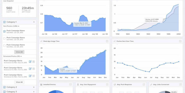 Customer Kpi Dashboard Free How To With Gauge Control Youtube How With Excel Kpi Gauge Template