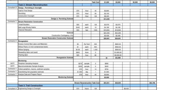 Daily Budget Planner Excel Template Budget Spreadsheet Template In Budget Spreadsheet Template Mac