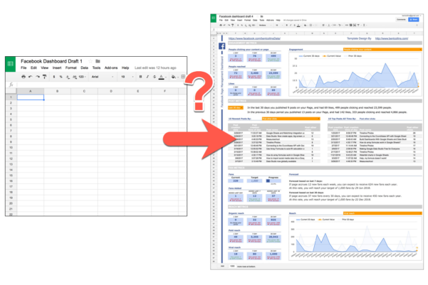 Dashboard Design: From A Blank Google Sheet To Facebook Insights With Kpi Dashboard Google Spreadsheet