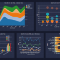 Dashboard Examples   Gallery | Download Dashboard Visualization Software Intended For Microsoft Excel Dashboard Templates Free Download