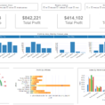 Dashboard Examples - Gallery | Download Dashboard Visualization Software within Excel Kpi Dashboard Templates Free Download