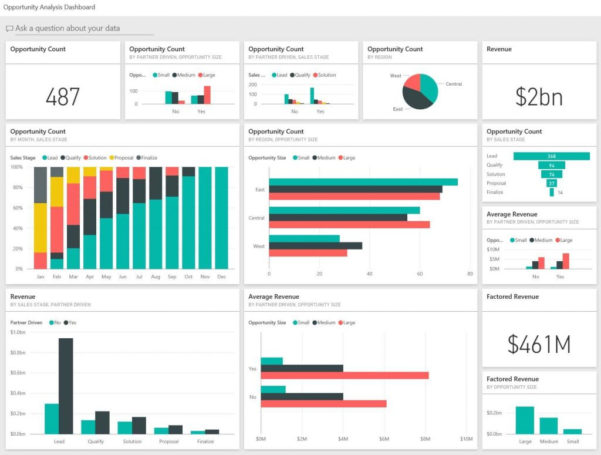Dashboard Excel Data Dashboard Template Excel Dashboard Sales With Excel Spreadsheet Dashboard Templates