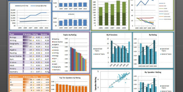 Dashboard Excel Free Template Filename | Heegan Times Inside Gratis Kpi Dashboard Excel