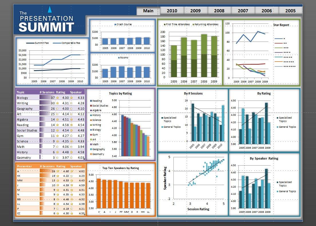 Dashboard Excel Free Template Filename | Heegan Times Inside Gratis Kpi Dashboard Excel