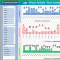 Dashboard Excel Vorlage Am Besten Project Portfolio Dashboard Inside Project Portfolio Dashboard Xls