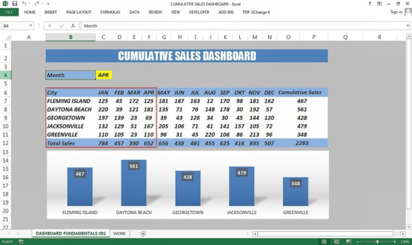 Dashboard In Excel Free Download | Wolfskinmall Throughout With Spreadsheet Dashboard Tools