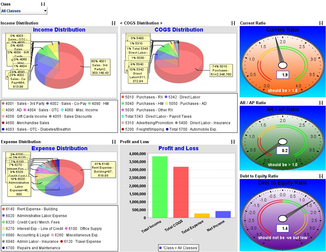 Dashboard Screenshots | Infocaptor Dashboard Intended For Free Excel Dashboard Software