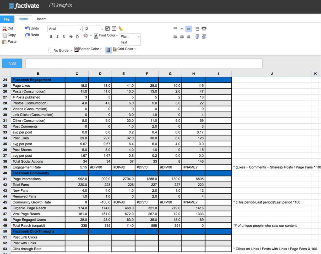 Dashboard Xls And Hr Kpi Retail Analysis Sample For Power Bi Take A And Hr Dashboard Xls
