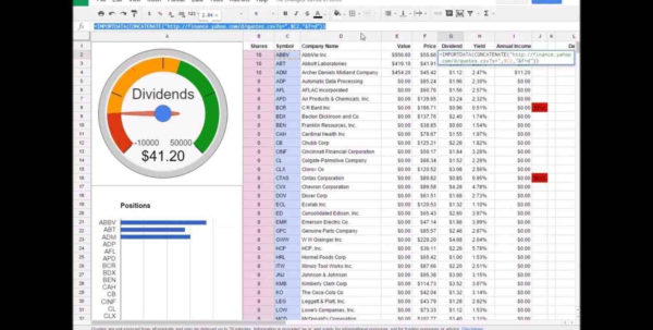 Dashboards Anychart Dashboards Excel Gauge Chart Template Anychart And Free Excel Dashboard Gauges