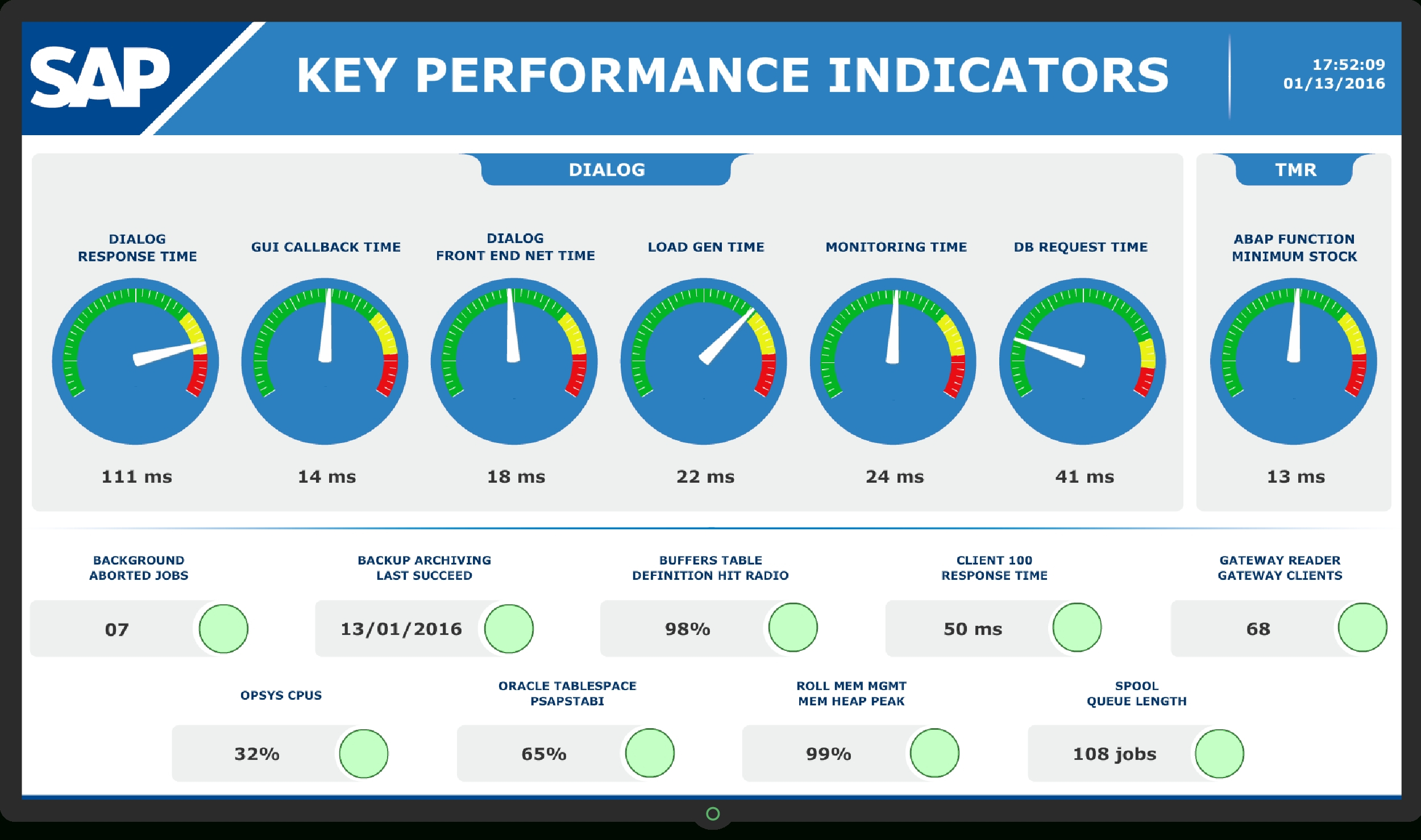 Dashboards: It & Business | It Centralized View Through Dashboards Within Logistics Kpi Dashboard Excel