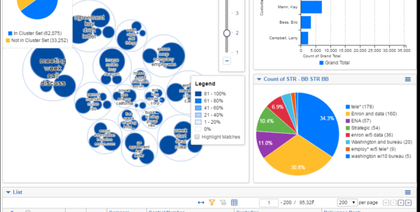 Dashboards With Free Excel Dashboard Widgets