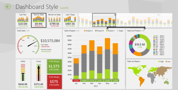 Datazen = Beautiful Mobile Dashboards To Make Power Pivot Shine In Kpi Dashboard Excel 2013