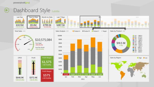 Datazen = Beautiful Mobile Dashboards To Make Power Pivot Shine In Kpi Dashboard Excel 2013
