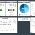 De Kunst Van Kpi Dashboarding | Marketingfacts And Kpi Dashboard Excel Voorbeeld Kpi Dashboard Excel Voorbeeld Example of Spreadshee Example of Spreadshee key performance indicators dashboard excel template