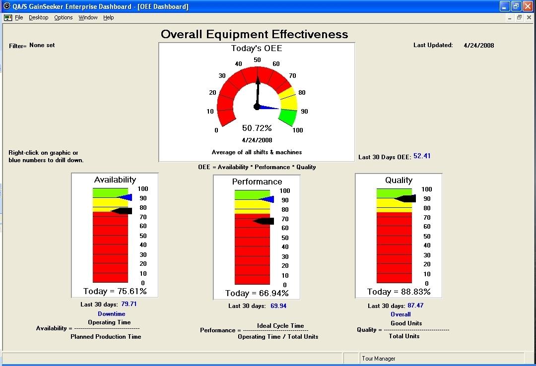 De Vijf Belangrijkste Recruitment Kpi's Intended For Kpi Dashboard In Kpi Dashboard Excel Voorbeeld