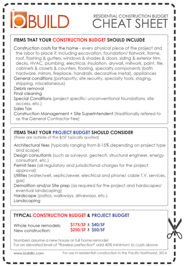 Defining A Construction Budget; The 2014 Cheat Sheet | Build Blog Throughout Construction Costs Spreadsheet