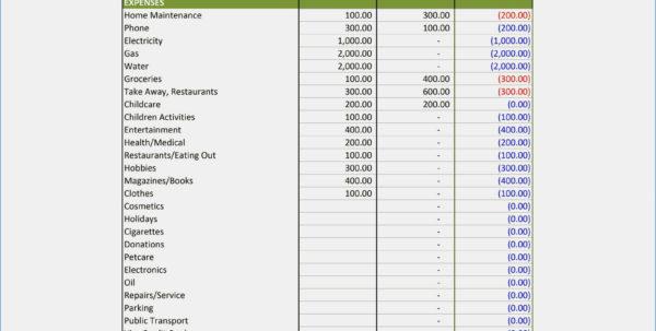 Destination Wedding Budget Spreadsheet Elegant Destination Weddingud Inside Wedding Budget Spreadsheet