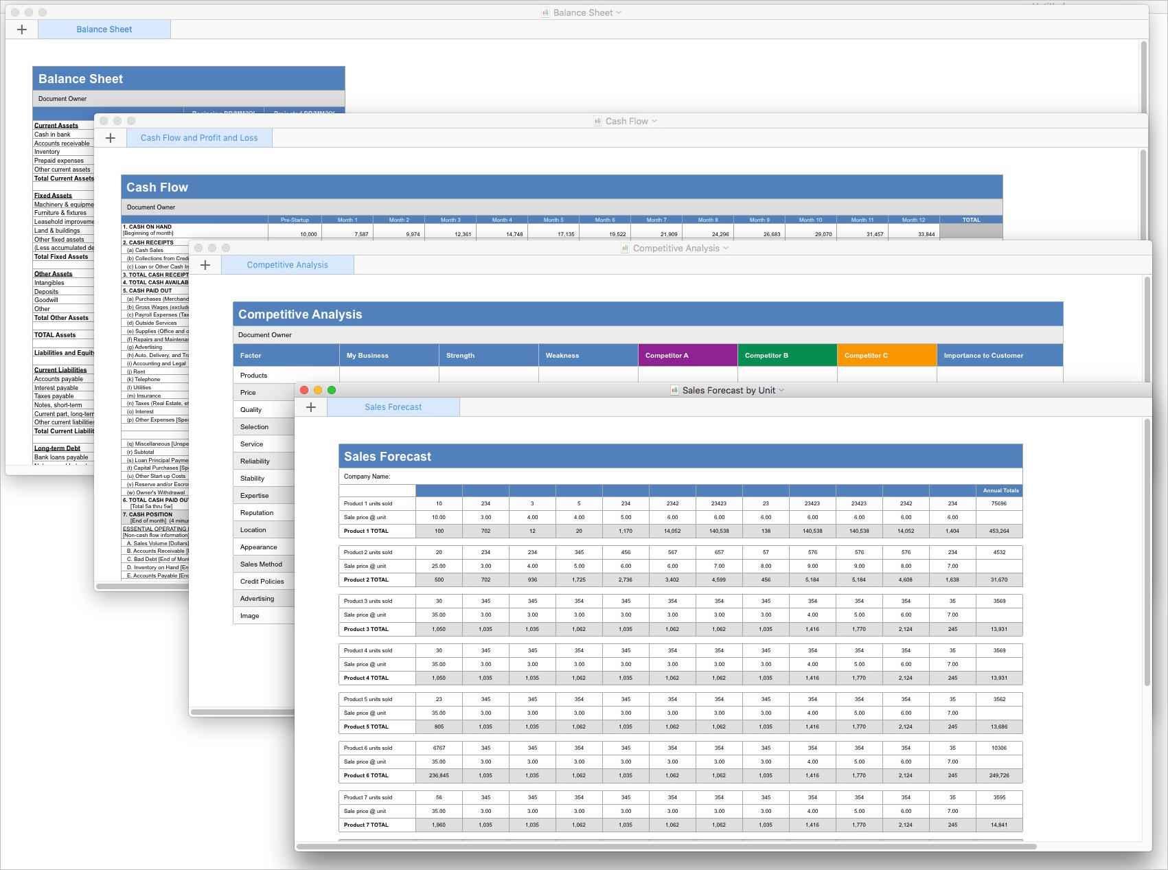 Detailed Sales Forecast Template Word   Homebiz4U2Profit With Detailed Sales Forecast Template Word