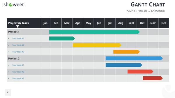 Diagrammes De Gantt Et Calendrier De Projets Pour Powerpoint With Gantt Chart Template Powerpoint Free Download