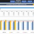 Digital Marketing Kpi Dashboard | Ready To Use Excel Template Inside Dashboard Spreadsheet Templates