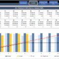Digital Marketing Kpi Dashboard | Ready To Use Excel Template Throughout Kpi Excel Format