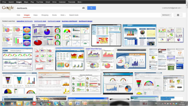 Do's En Dont's Van Effectief Dashboard And Kpi Dashboard Excel Voorbeeld