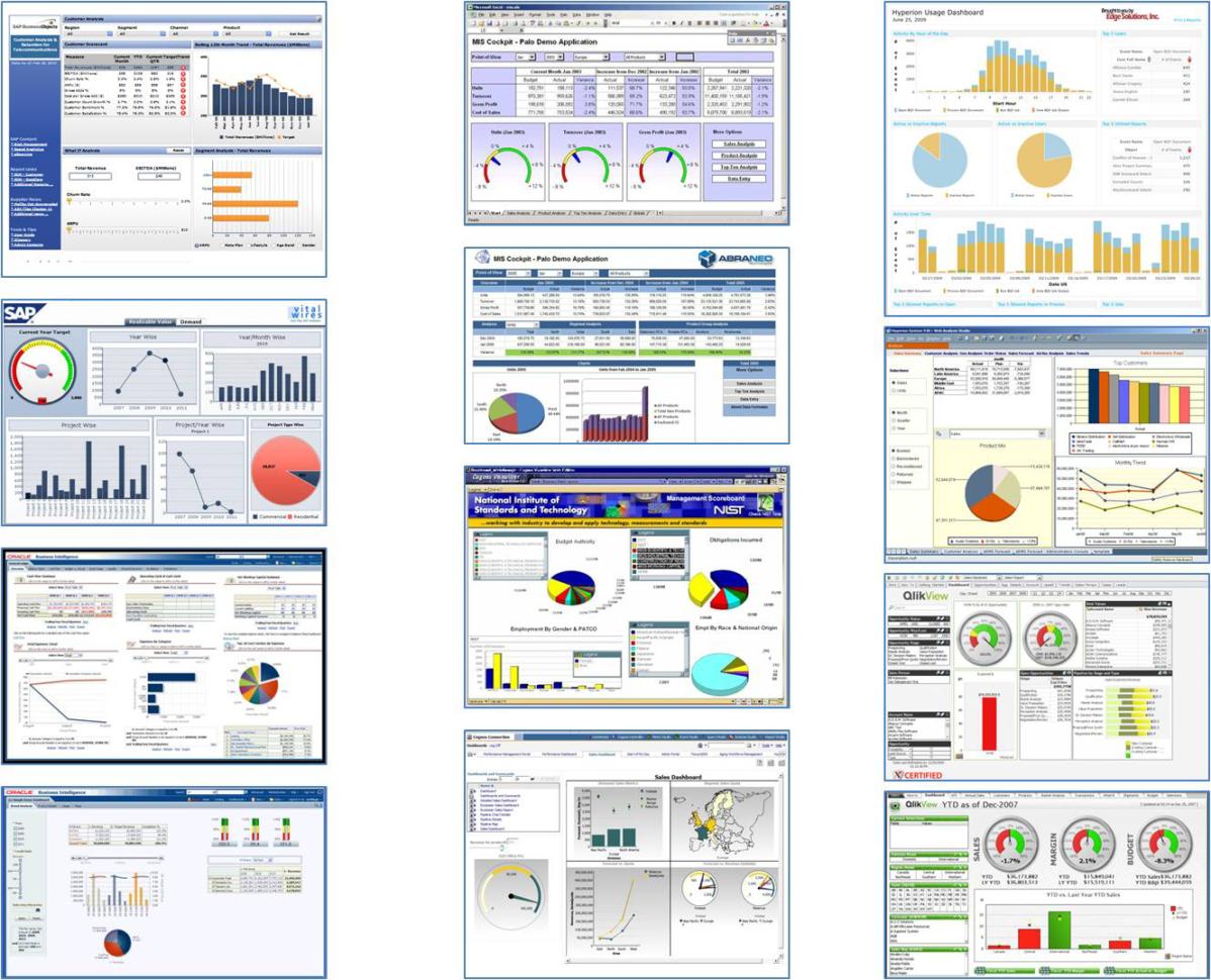 Do's En Dont's Van Effectief Dashboard In Kpi Dashboard Excel Voorbeeld