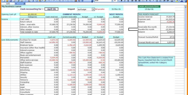 Double Entry Bookkeeping Spreadsheet Free | Papillon Northwan In Excel Double Entry Bookkeeping Template Free