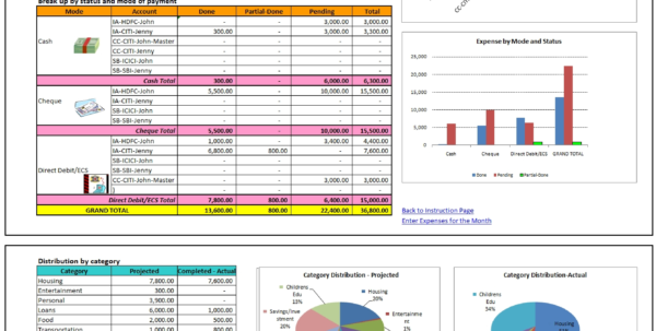 Download Excel Personal Expense Tracker 7 Templates For Tracking Throughout Personal Budgeting Spreadsheet Template