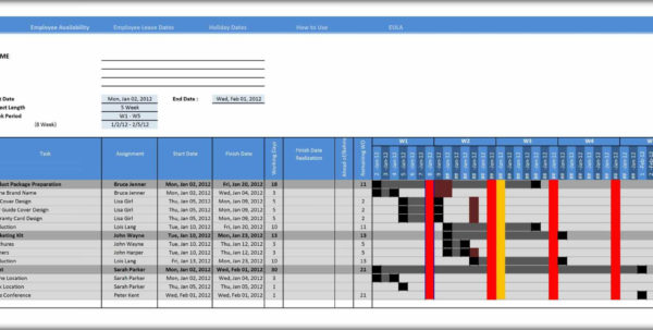 Download Excel Templates Free Akba.katadhin   Laokingdom And Excel Gantt Chart Template Conditional Formatting