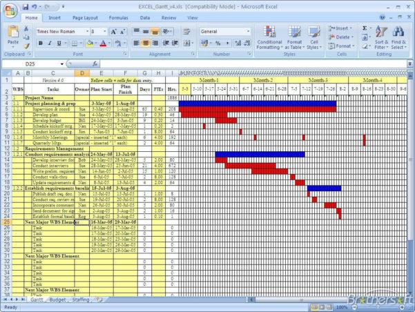 Download Free Gantt Chart, Gantt Chart Download Throughout Gantt With Gantt Chart Template Excel 2010