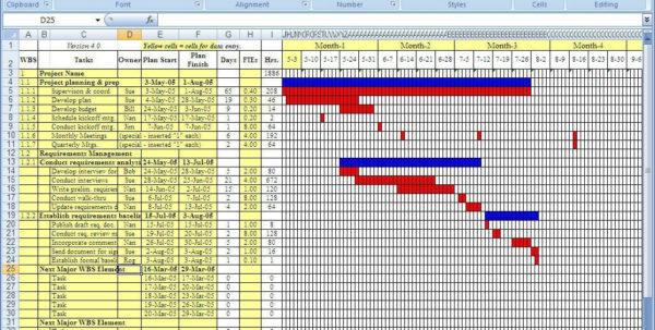 Download Free Gantt Chart, Gantt Chart Download Throughout Microsoft Within Gantt Chart Template Free Download