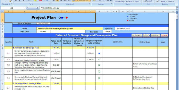 Download Free Performance Management Plan, Performance Management In For Project Management Forms Free Download