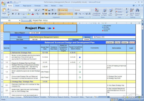 Download Free Performance Management Plan, Performance Management In Project Planning Template Free Download
