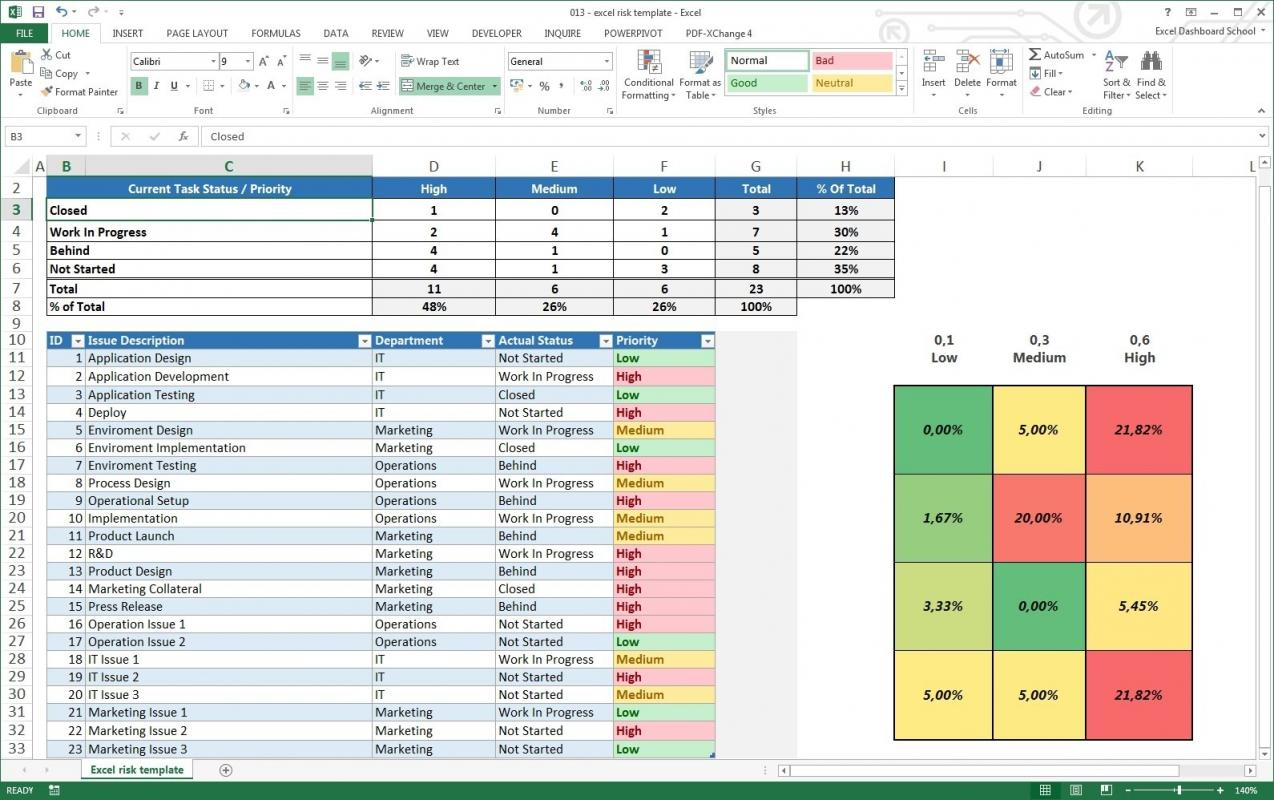 Download Free Project Management Spreadsheet Template Excel With Project Management Spreadsheet Template Excel