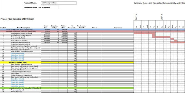Dws Associates Product Launch Project Gantt Chart & Budget Template Within Gantt Chart Budget Template
