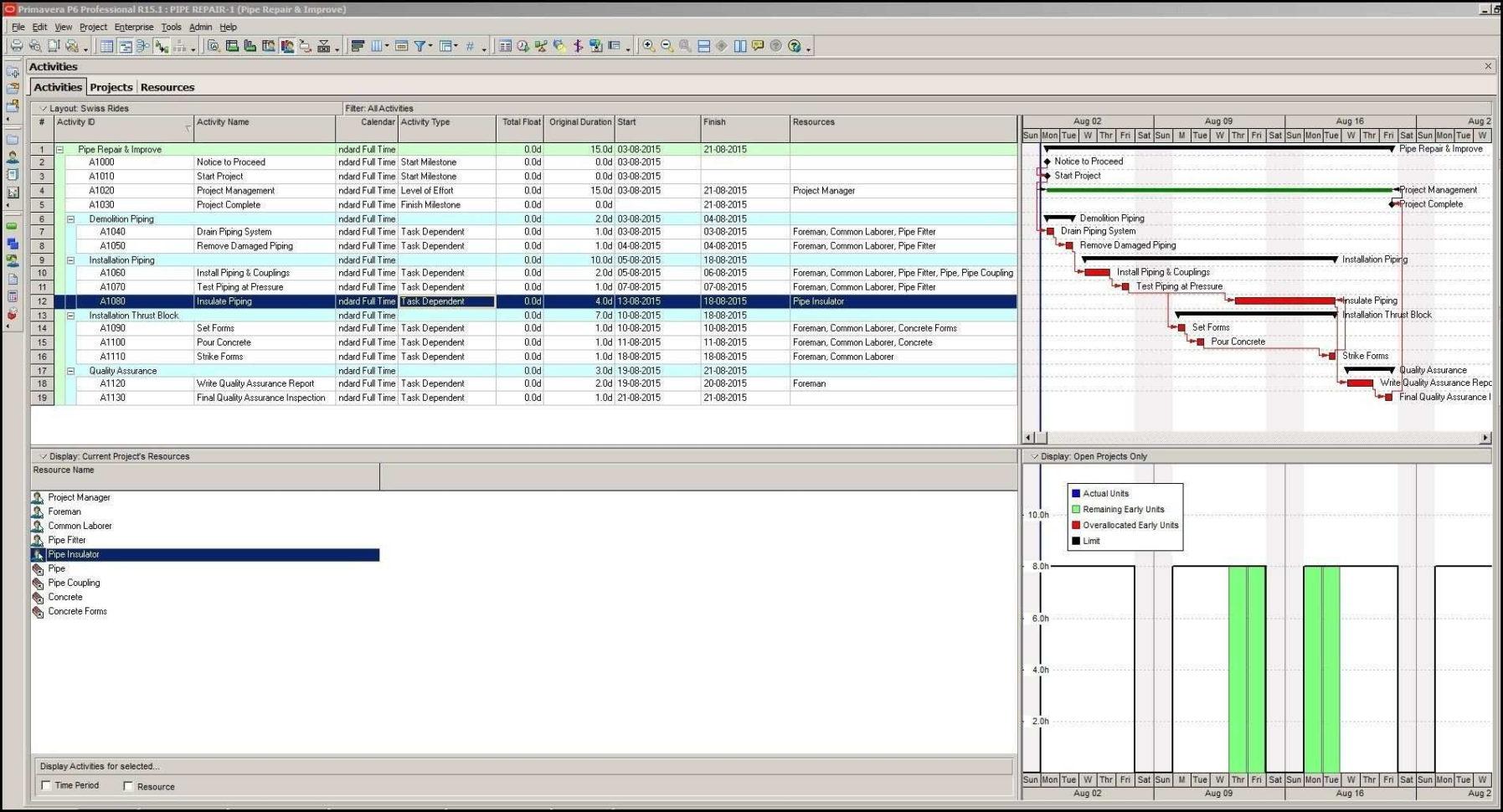 √ Gantt Chart Template Free Word Excel Pdf Documents Download With Gantt Chart Template For Word