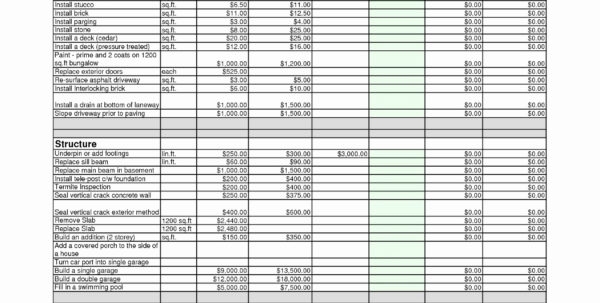 Earthwork Calculation Excel Sheet Best Of Construction Expenses For Construction Costs Spreadsheet