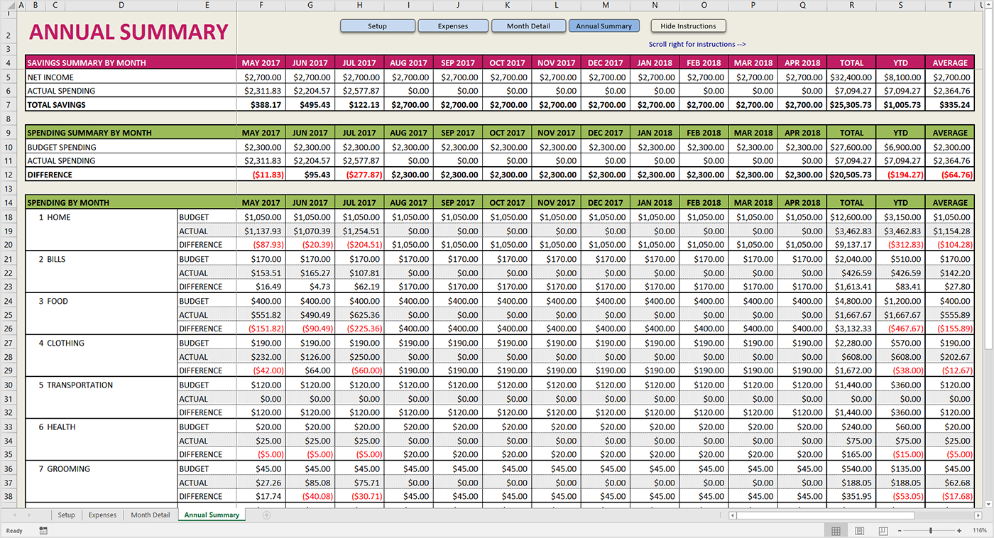 Easy Budget Spreadsheet Excel Template   Savvy Spreadsheets To Budget Spreadsheet Excel