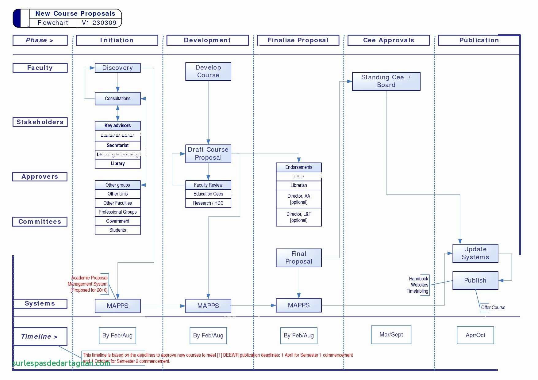 Easy To Use Gantt Chart Template Of Visio Gantt Chart Template In Visio Gantt Chart Template Download