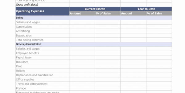Ebay Profit Track Sales Excel Spreadsheet Awesome Selling Example Of With Gross Profit Spreadsheet Template